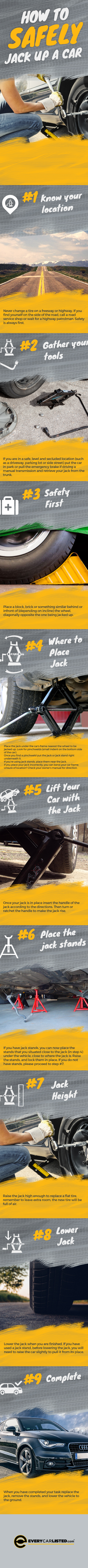 how to safely jack up a car